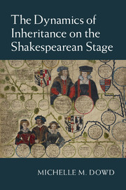 book cover: The Dynamics of Inheritance on the Shakespearean Stage
